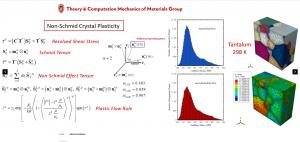 Theory Computation Mechanics of Materials Group Web Photo